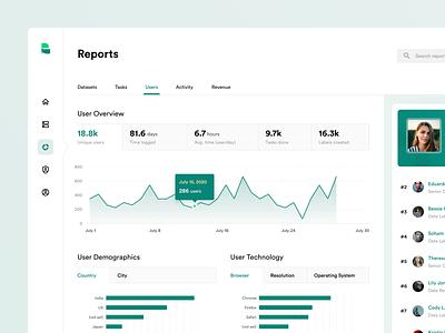 Product Analytics: User Reports explore user experience charts reporting users reports product web clean design website app flat design ui ux