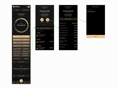 Nedbank Private Wealth - flow for renaming an account ui ux ios asset invest current balance money user user flow flow edit rename account south africa app banking bank