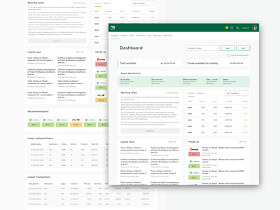 Nedbank Stockbroking platform fund wealth asset trade sell buy stock product ux uiux ui invest portfolio dashboard website web platform fintech banking bank