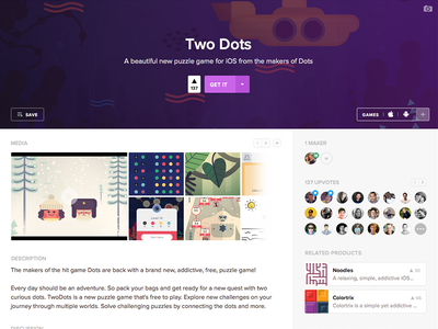 Product Hunt Games Detail