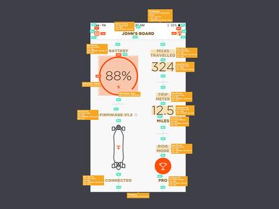 Boosted Boards Spec redline spec skateboard electric app ios