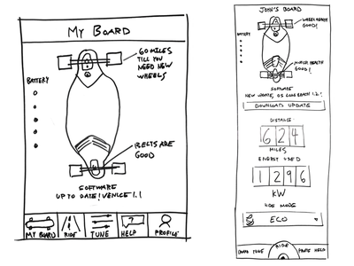 Boosted Boards App Sketch
