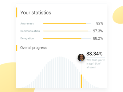 Dashboard: User Stats UI