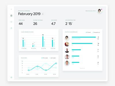 Customer success dashboard simple minimalist minimal status analytics customer success panel chart charts statistics stats desktop ipad ux ui dashboard