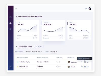 Application hosting management dashboard ux ui status graphs charts simple minimal flat dash panel administration admin servers cloud hosting dashboard cloud hosting app application