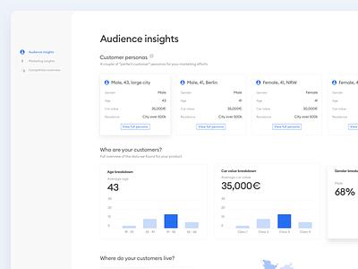 Audience insights insight overview minimal simple visualisation data data visualisation ui ux app chart charts dataviz dashboard analytics insights