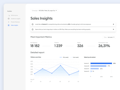 Sales insights view