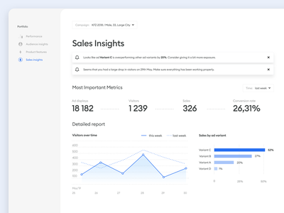 Sales insights view sales dashboard sales data viz data visualisation data visualization dataviz ios simple minimal metrics graph graphs chart charts analytics ui statistics stats dashboard