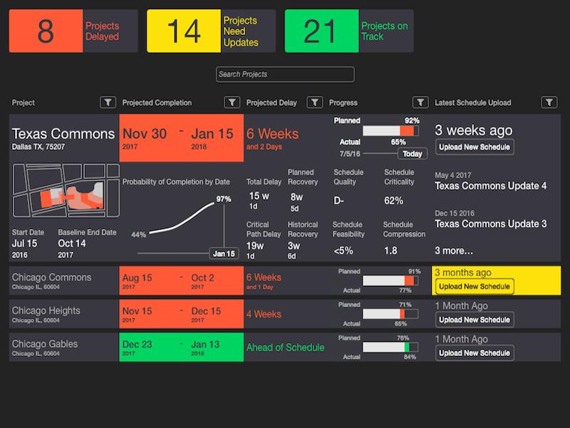 Smartpm dashboard alternate concept