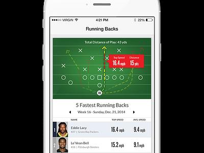 NFL Running Back Stats next gen sportradar sports stats sports football nfl