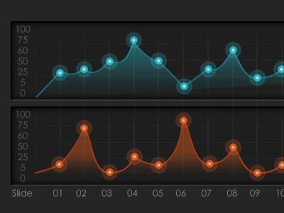Slide Graph graph data dark simple ios numbers ui chart interface