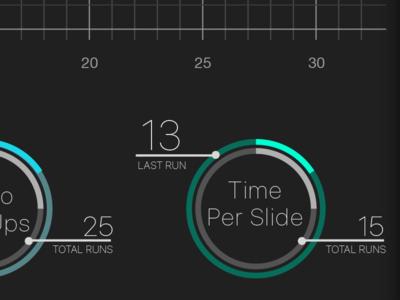 Graphs circle time sketch app ios graph