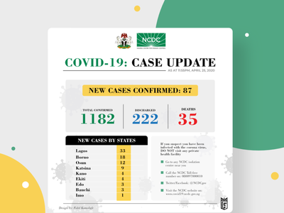 Covid-19 Case Update Interface Redesign redesign concept information design infographic graphic medical covid-19 interface designer interface design redesign ux  ui ux user interface ui interface design