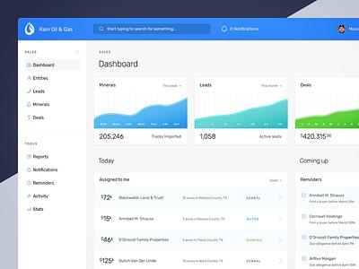 Rain Oil & Gas – Web App Dashboard usability typography minimal ux ui ui  ux visual design web application design web application dashboard dashboard ui web app