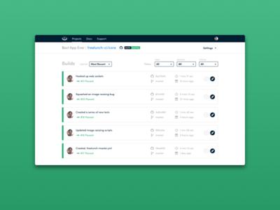 Continous Integration Tool green list commit sandwich build continuous integration museo sofia ci freelunch web app ui