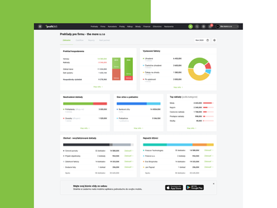 Company dashboard expense invoice ux web design reports and data reports accounting dashboard