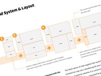 Grid System Documentation