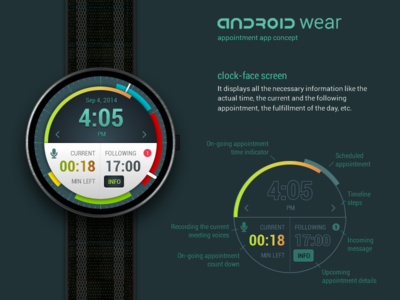 Dribbble Android Wear smart watch android android wear concept