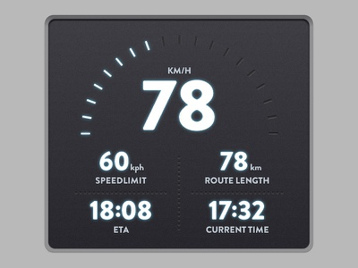 GPS Speedometer user interface gps speedometer