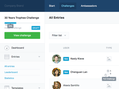 Web App - Challenges Dashboard