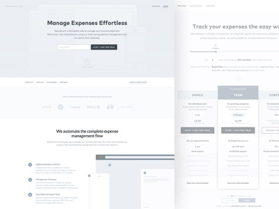 Wireframes (Really high fidelity) mockups visual design high fidelity art direction ui layout wireframes