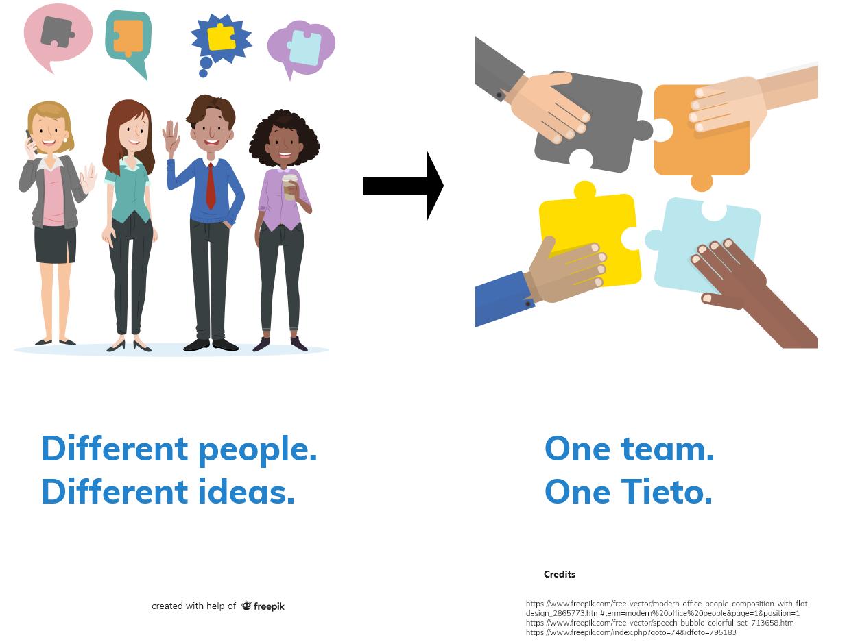 #tietostartupmentality tietostatupmentality startup blue puzzle freepik tieto