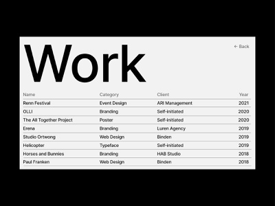 Work Page Website Layout modern website layout grid typography clean minimal simple clean interface simple webdesign
