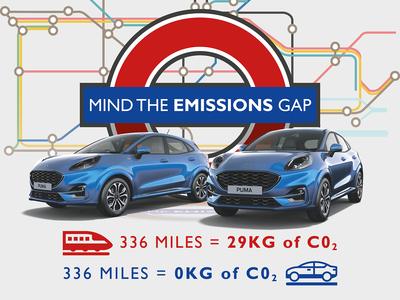 Mind the Emissions Gap