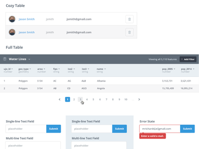 Versio Sample UI Elements ui elements style guide interface flat buttons table form versio gis ui elements open sans
