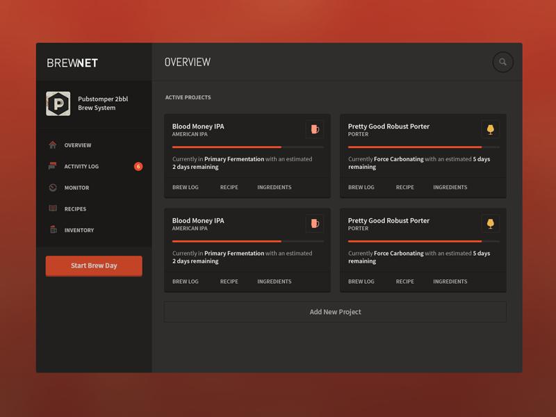 Brewnet - Dashboard UI brewing beer orange warm dark colors dark ui ui dashboard