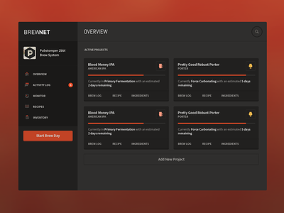 Brewnet - Dashboard UI brewing beer orange warm dark colors dark ui ui dashboard