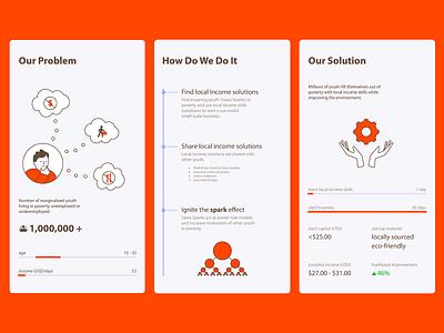 Sawa World Infographic ui flat idenity ideas design branding app design non-profit illustration uidesign user inteface minimal infographic design infographics