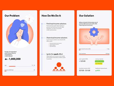 Sawa World Infographic (Version 2) flat identity design minimal infographic design information design infographics infographic branding ui ux design app design illustration
