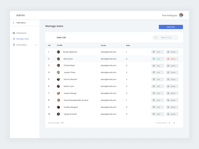 Admin Page for Manage Users admin panel template clean dashboard ux design ui design dashboard website website dashboard admin dashboard admin admin page