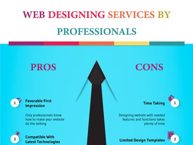 Web Designing Pros And Cons infographic resume graphic design brand business infographics graphic design infographics design infographics