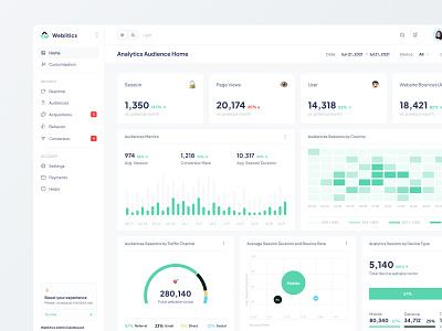 Weblitics - Web App graph pie chart chart web app product minimalist dashboard views marketing seo audiences analytics clean dailyui clean design ui design