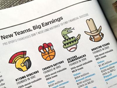 Fast Co. Magazine : Pro Sports sports monoweight magazine spot illustration illustration editorial print