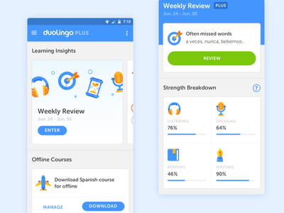 Weekly Review android review stats learning language