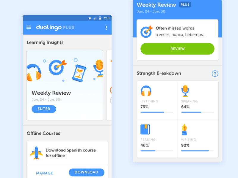 Weekly Review by Jerome Zhong for Duolingo on Dribbble
