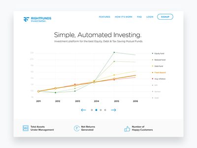 Rightfunds - landing page