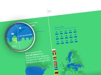 RightHello infographic