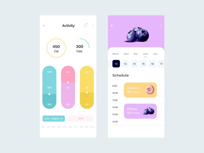 Nutro UI Kit - Activity mobile food flat design app minimal clean ux ui