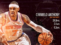 Melo Infographic