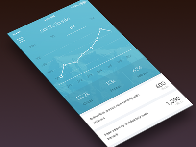 Mobile Analytics responsive analytics dashboard mobile graph metrics list date picker flat
