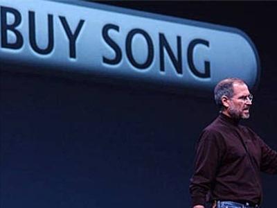 iTunes Buy Song Button / playlist button design (circa 2003)