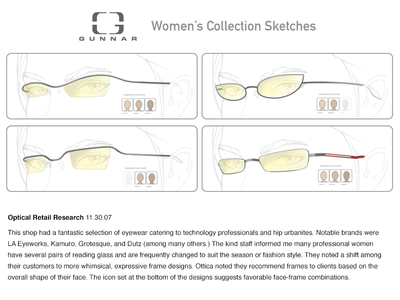 Gunnar Optics Women's Collection Sketches (Creative Direction)