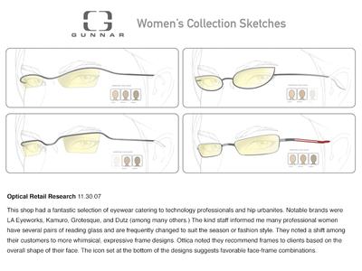 Gunnar Optics Women's Collection Sketches (Creative Direction) industrial design optical research creative direction agency direction