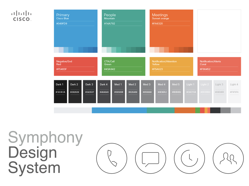 Cisco Symphony Design System design guideline motion principles visual guidelines visual direction design language iconography typography color design systems
