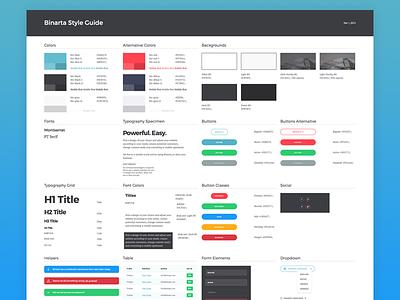 Binarta - Style Guide guidelines branding guidelines style tile buttons colors branding style sheet style style guide