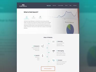Service page timeline sem seo agency services design web